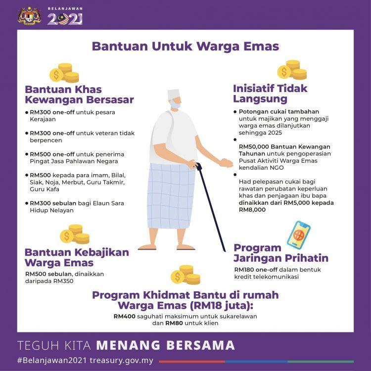 Bantuan Warga Emas