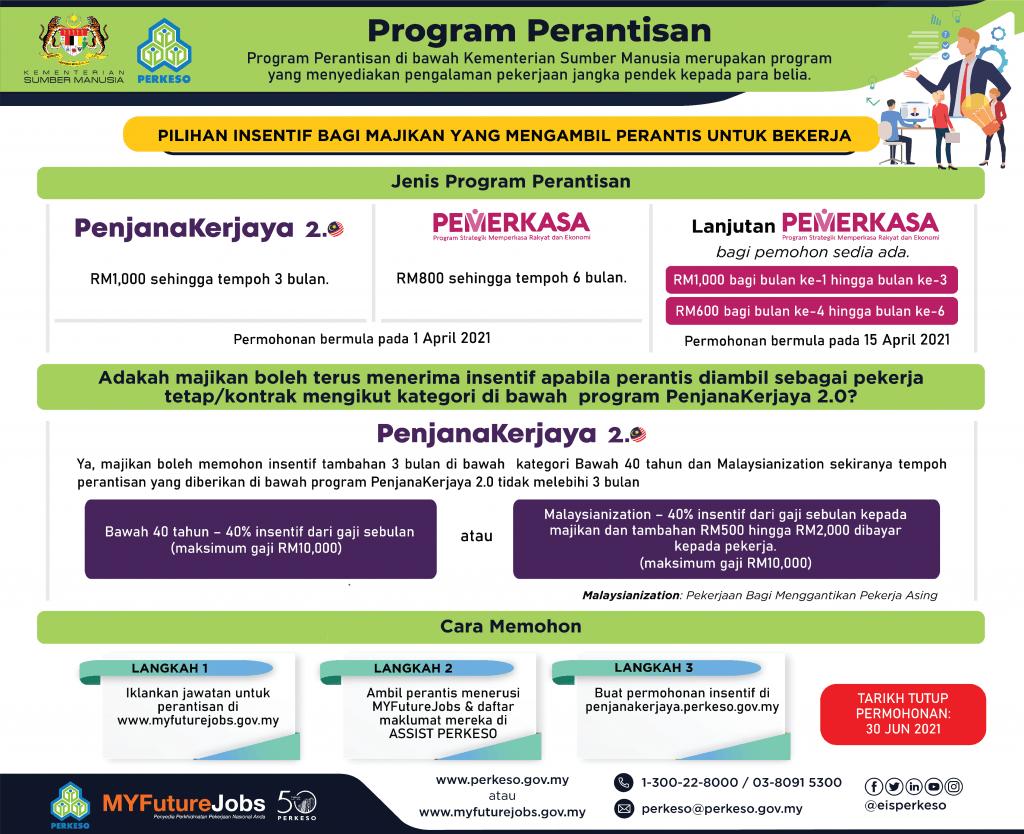 Program Perantisan